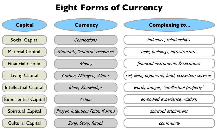 Eight_Forms_of_Currency